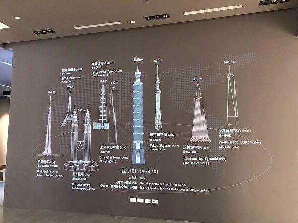 台北101 レゴ展 各タワーの紹介