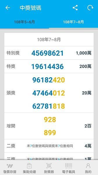 統一發票對獎機 当選番号の一覧