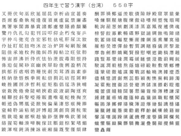 台湾の小学生が6年間で学ぶ漢字は3000字!中国より1718字も少ないぞ!【日台中一覧付】